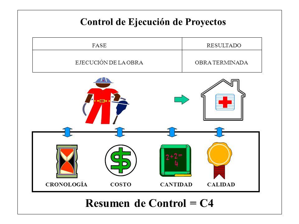 Administrador de Proyecto (MsProject) Gerencial Ltda - Héctor Sanín Angel