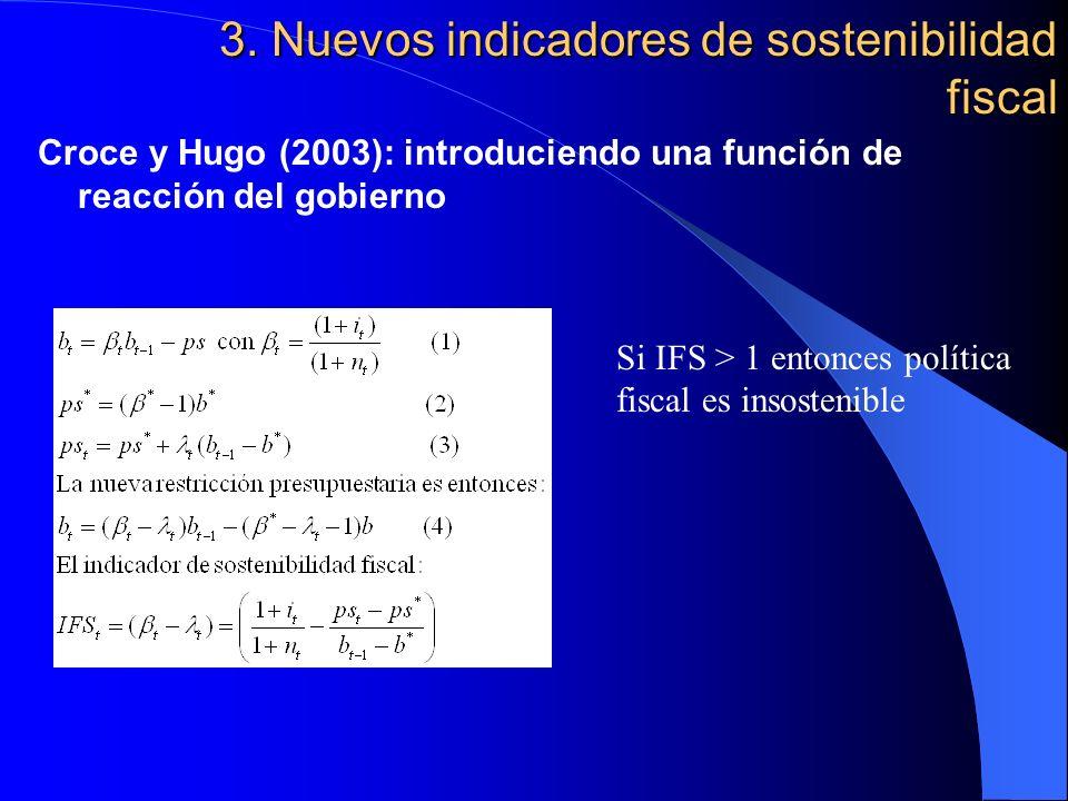3. Nuevos indicadores de sostenibilidad fiscal Croce y Hugo (2003): introduciendo una función de reacción del gobierno Si IFS > 1 entonces política fi