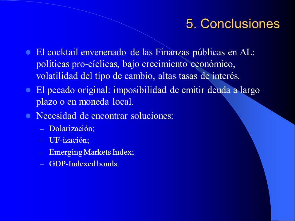 5. Conclusiones El cocktail envenenado de las Finanzas públicas en AL: políticas pro-cíclicas, bajo crecimiento económico, volatilidad del tipo de cam