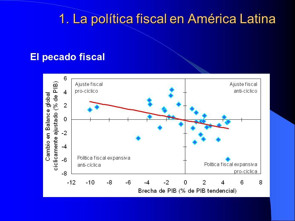 1. La política fiscal en América Latina El pecado fiscal