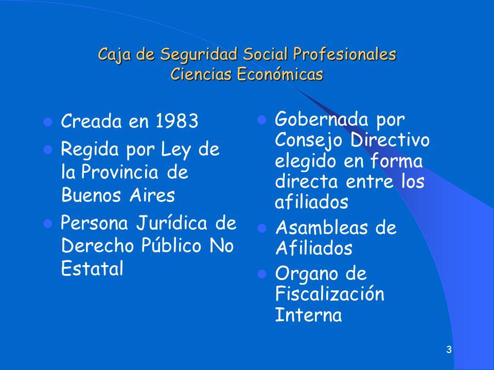 3 Creada en 1983 Regida por Ley de la Provincia de Buenos Aires Persona Jurídica de Derecho Público No Estatal Gobernada por Consejo Directivo elegido en forma directa entre los afiliados Asambleas de Afiliados Organo de Fiscalización Interna Caja de Seguridad Social Profesionales Ciencias Económicas