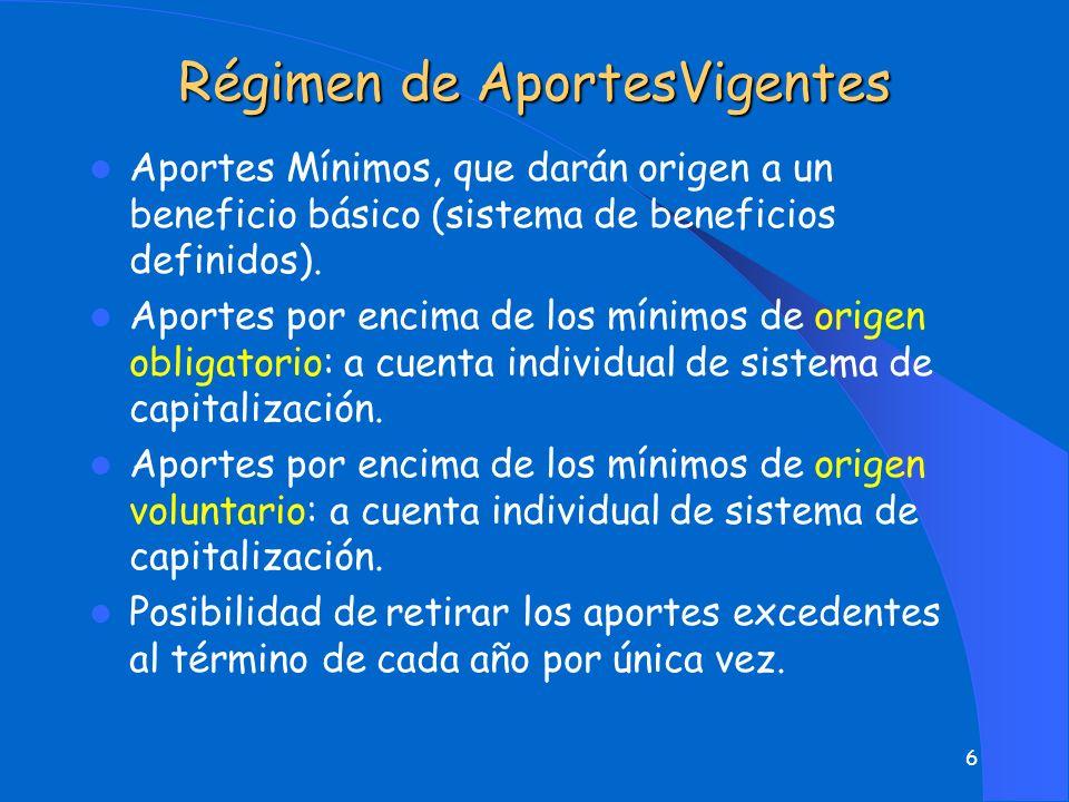 6 Régimen de AportesVigentes Aportes Mínimos, que darán origen a un beneficio básico (sistema de beneficios definidos).