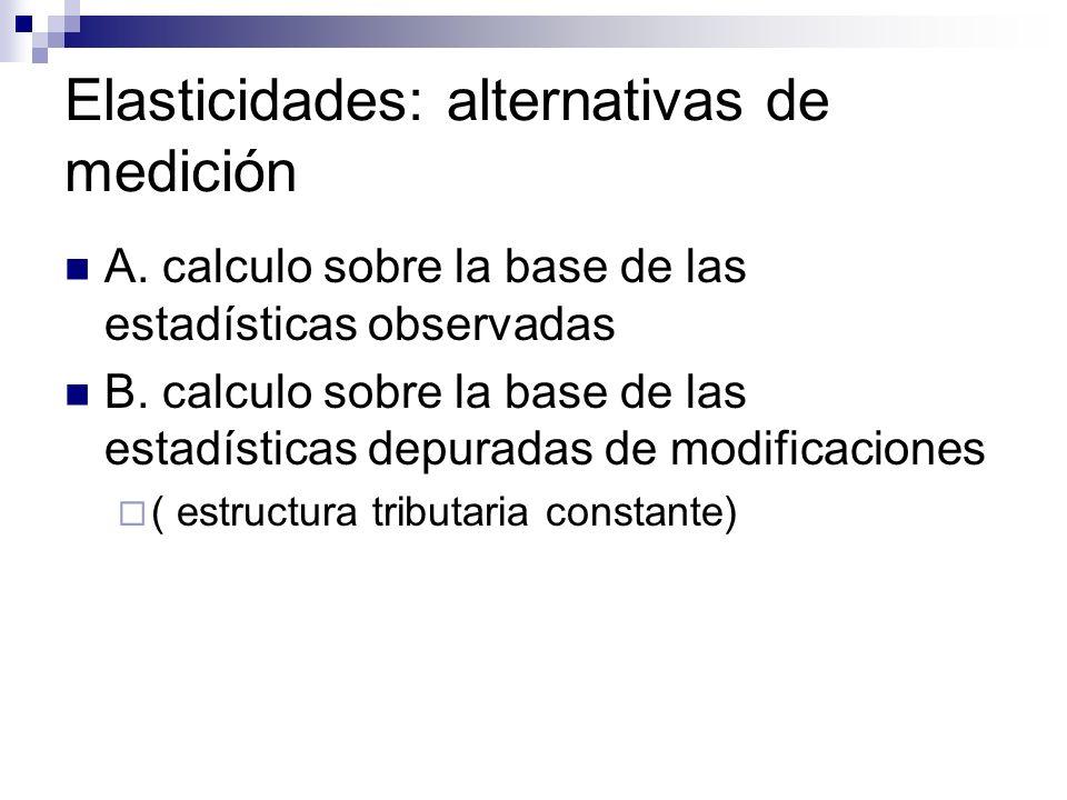 Elasticidades: alternativas de medición A. calculo sobre la base de las estadísticas observadas B.