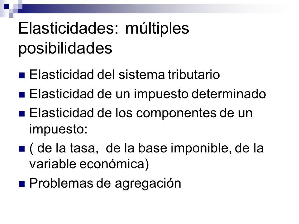 Elasticidades: múltiples posibilidades Elasticidad del sistema tributario Elasticidad de un impuesto determinado Elasticidad de los componentes de un impuesto: ( de la tasa, de la base imponible, de la variable económica) Problemas de agregación