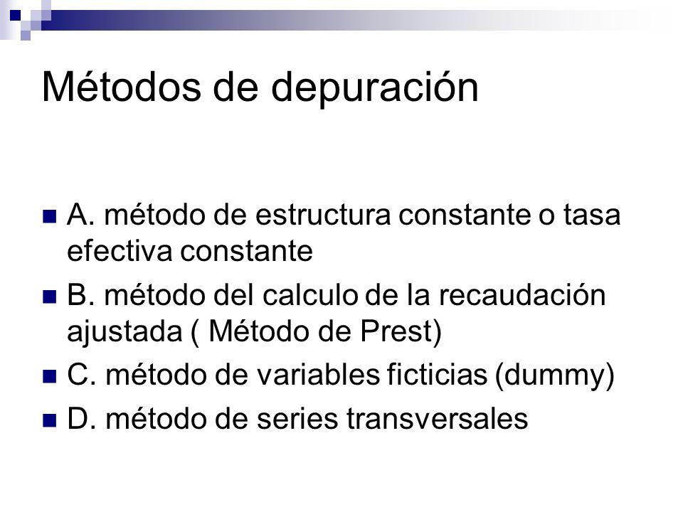 Métodos de depuración A. método de estructura constante o tasa efectiva constante B.