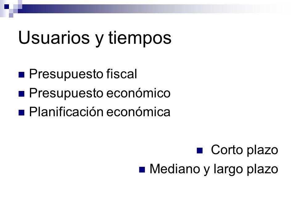 Usuarios y tiempos Presupuesto fiscal Presupuesto económico Planificación económica Corto plazo Mediano y largo plazo