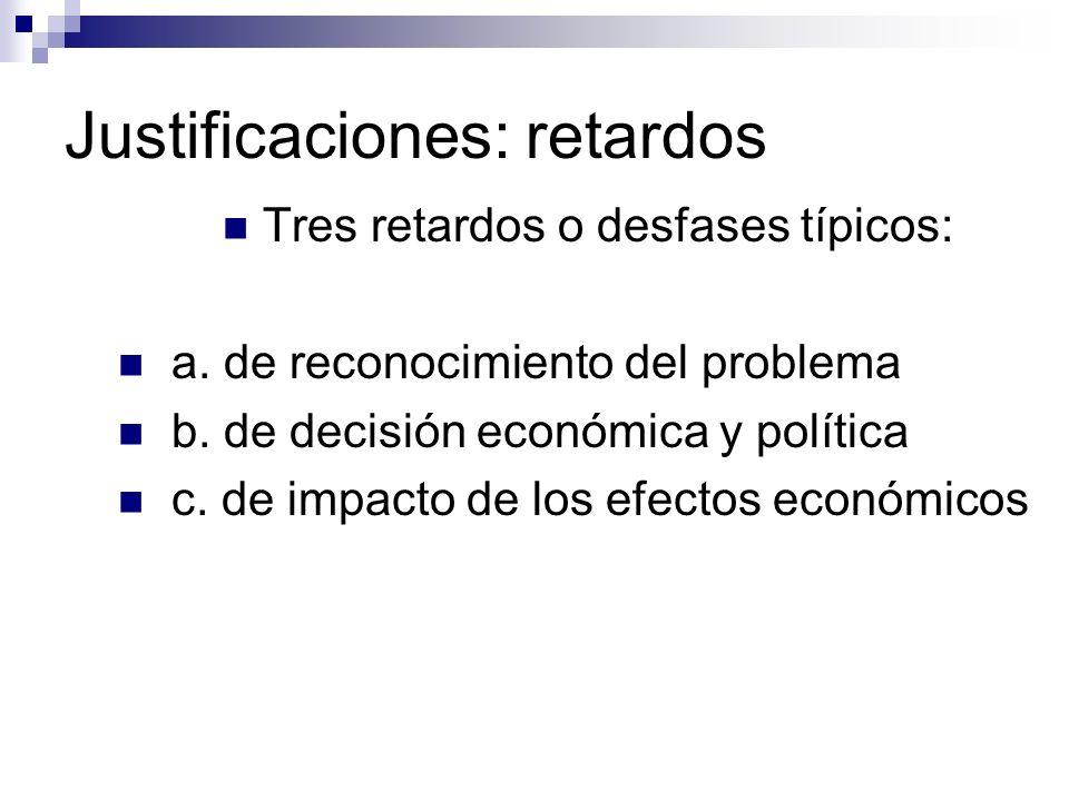 Justificaciones: retardos Tres retardos o desfases típicos: a.