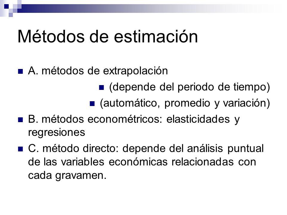 Métodos de estimación A.