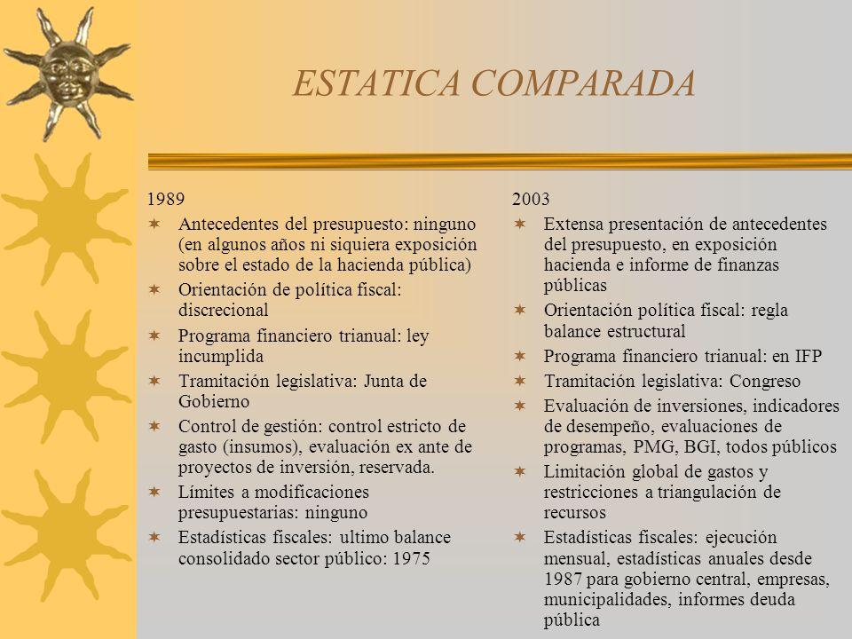 ESTATICA COMPARADA 1989 Antecedentes del presupuesto: ninguno (en algunos años ni siquiera exposición sobre el estado de la hacienda pública) Orientac