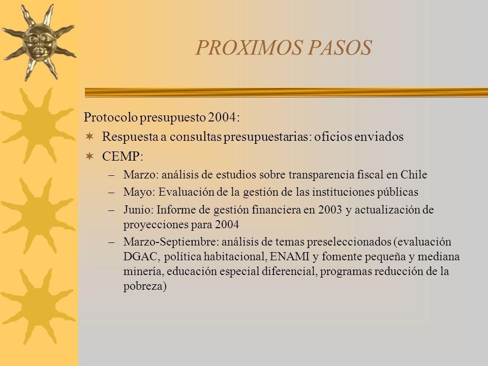 PROXIMOS PASOS Protocolo presupuesto 2004: Respuesta a consultas presupuestarias: oficios enviados CEMP: –Marzo: análisis de estudios sobre transparen