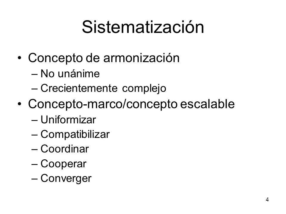 5 Sistematización: La pirámide de armonización y la coordinabilidad