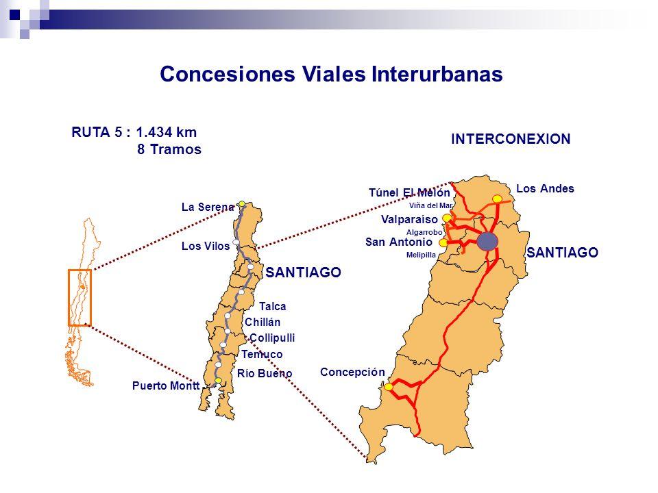 Concepción Valparaíso San Antonio Los Andes SANTIAGO Túnel El Melón La Serena Puerto Montt Talca Los Vilos Chillán Río Bueno Collipulli Ruta 5 Temuco