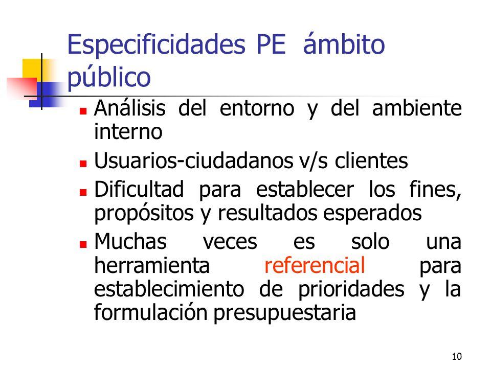 9 ¿Cuál es la especificidad de la PE en el ámbito público?