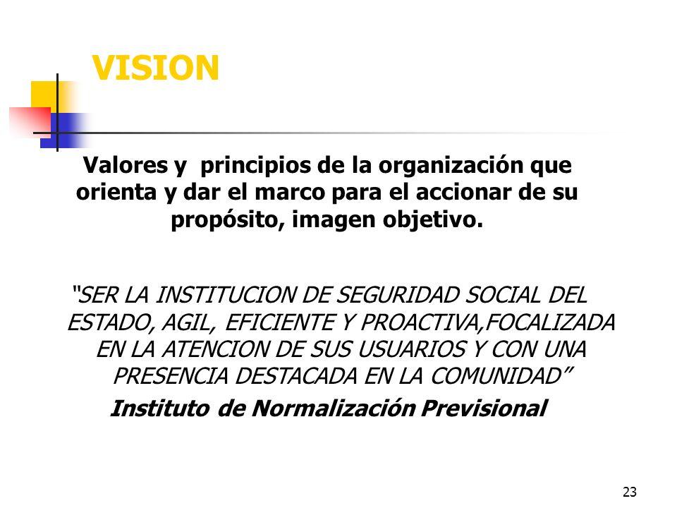 22 Conceptos Visión Misión: Productos-Usuarios Objetivos Estratégicos Metas Indicadores