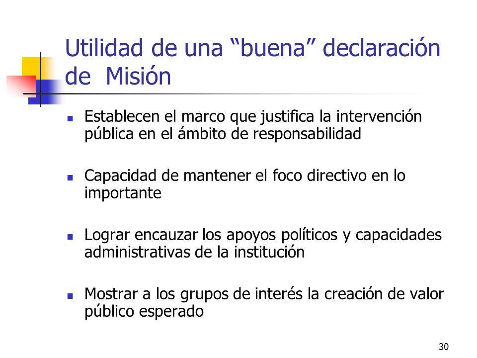 29 Aspectos a considerar en la declaración de la Misión Nivel de concreción o abstracción: Ejemplos: Humanizar el trato a los jóvenes Departamento Juv
