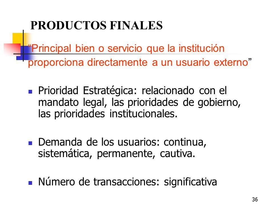 35 Análisis de productos y usuarios Para lograr una formulación consistente de la misión QUE-PARA QUIEN, deben definirse cuales son los: PRODUCTOS EST