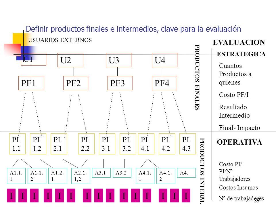 38 PRODUCTOS INTERMEDIOS Subproductos obtenidos a partir de los insumos ocupados para la obtención del producto final No son productos críticos No nec