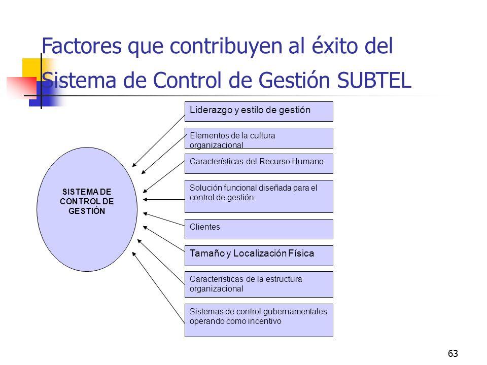 62 Estructura organizacional y operativo del Sistema de Control de Gestión