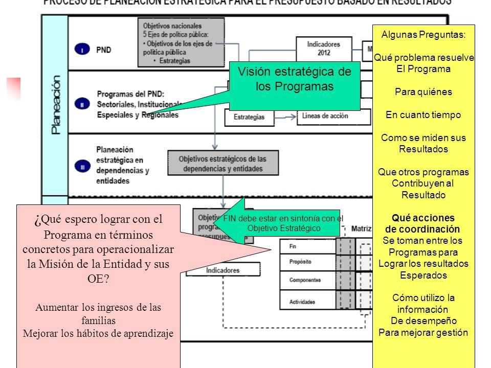 65 Chile: Definiciones Estratégicas en el Presupuesto