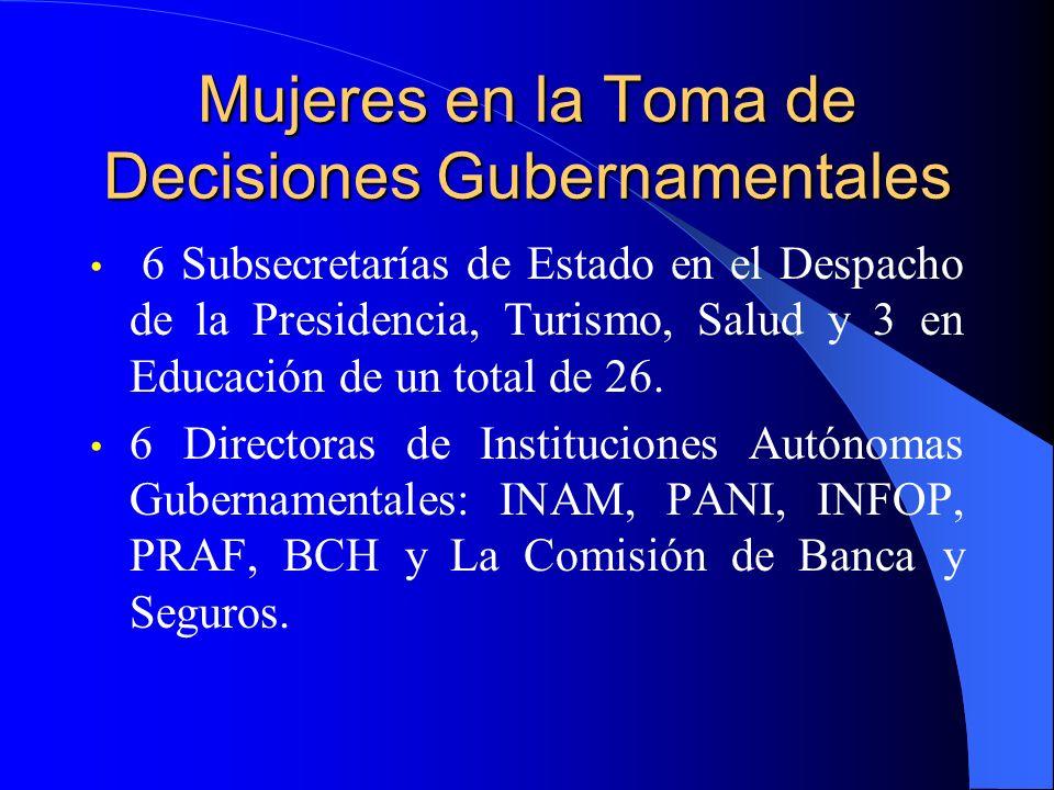 Mujeres en la Toma de Decisiones Gubernamentales 6 Subsecretarías de Estado en el Despacho de la Presidencia, Turismo, Salud y 3 en Educación de un to