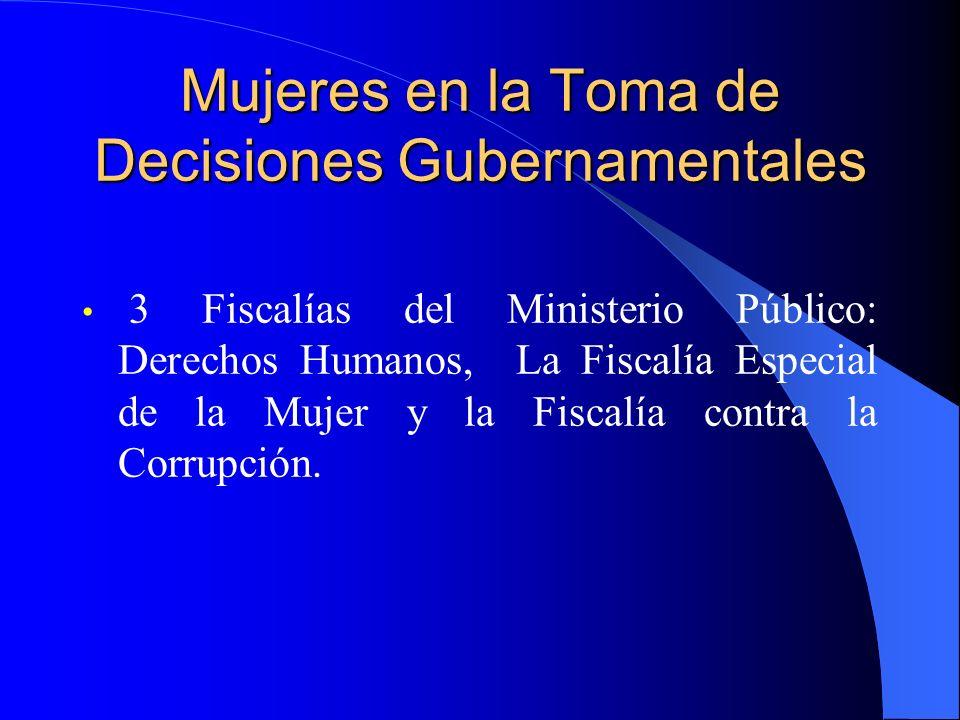 Mujeres en la Toma de Decisiones Gubernamentales 3 Fiscalías del Ministerio Público: Derechos Humanos, La Fiscalía Especial de la Mujer y la Fiscalía