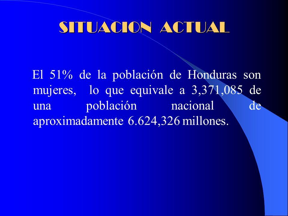 SITUACION ACTUAL El 51% de la población de Honduras son mujeres, lo que equivale a 3,371,085 de una población nacional de aproximadamente 6.624,326 mi