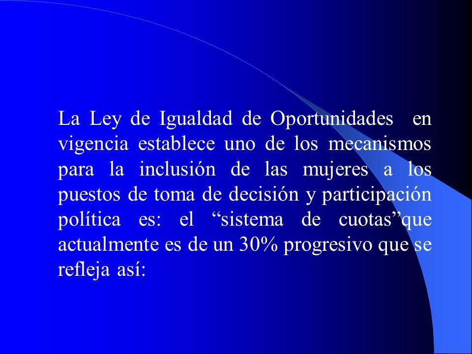 La Ley de Igualdad de Oportunidades en vigencia establece uno de los mecanismos para la inclusión de las mujeres a los puestos de toma de decisión y p