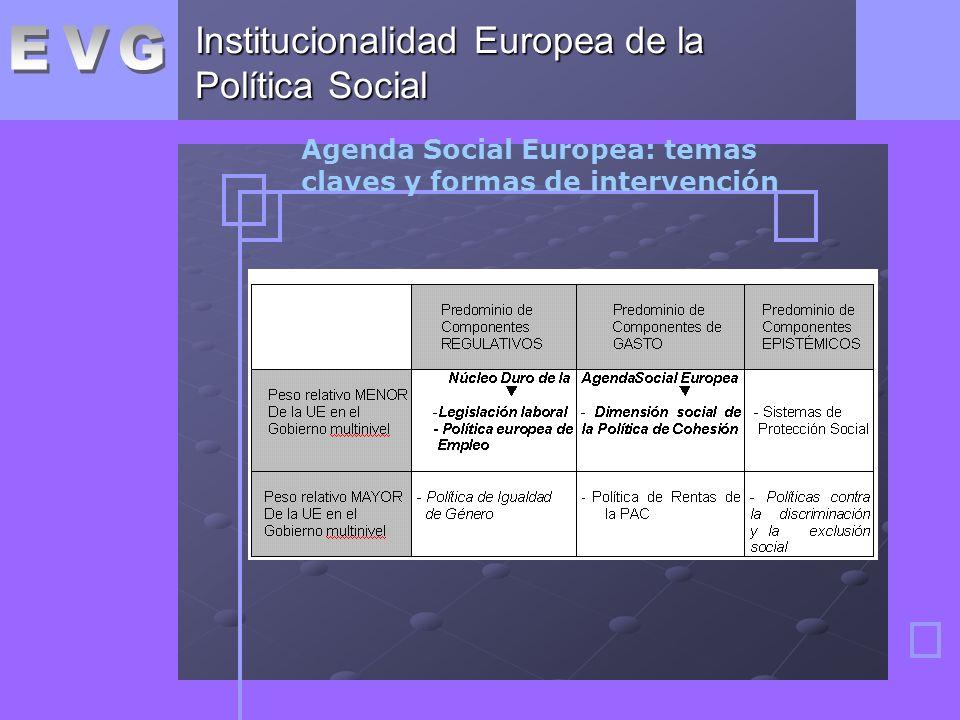 Institucionalidad Europea de la Política Social Agenda Social Europea: temas claves y formas de intervención