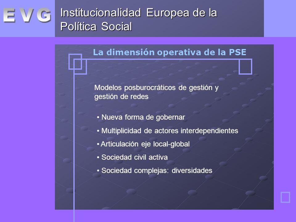 Institucionalidad Europea de la Política Social La dimensión operativa de la PSE Modelos posburocráticos de gestión y gestión de redes Nueva forma de gobernar Multiplicidad de actores interdependientes Articulación eje local-global Sociedad civil activa Sociedad complejas: diversidades