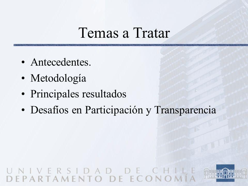 Temas a Tratar Antecedentes. Metodología Principales resultados Desafíos en Participación y Transparencia