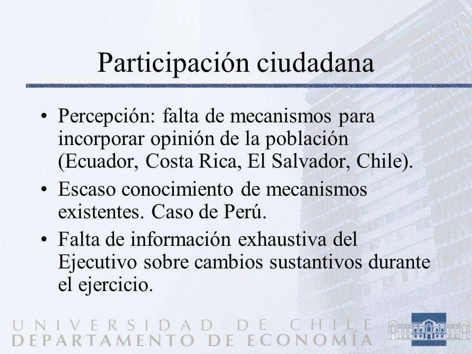 Participación ciudadana Percepción: falta de mecanismos para incorporar opinión de la población (Ecuador, Costa Rica, El Salvador, Chile). Escaso cono