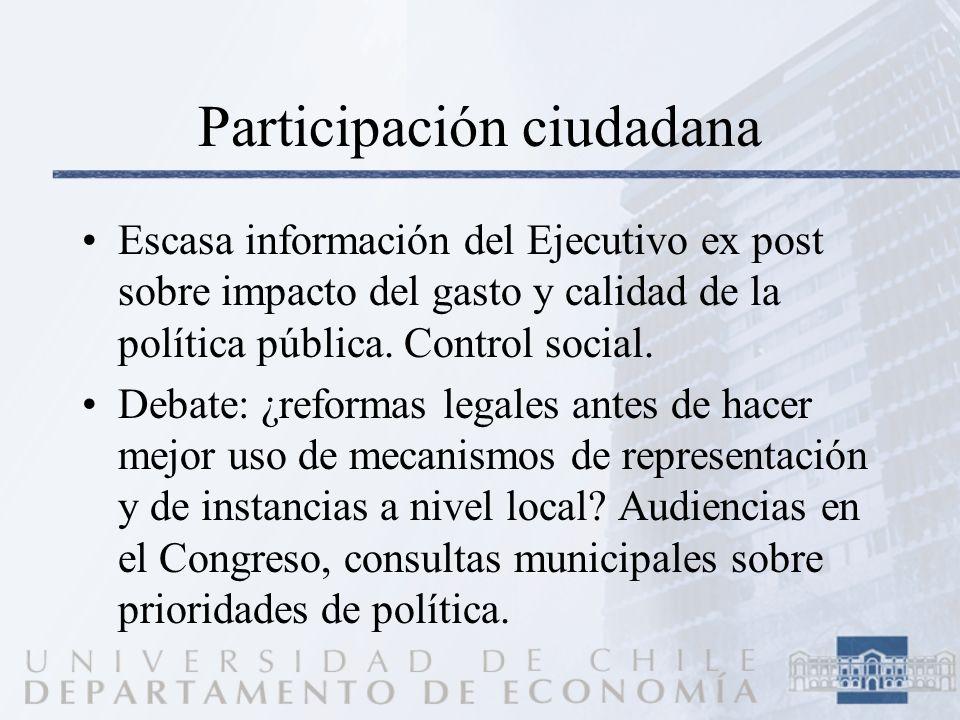 Participación ciudadana Escasa información del Ejecutivo ex post sobre impacto del gasto y calidad de la política pública. Control social. Debate: ¿re