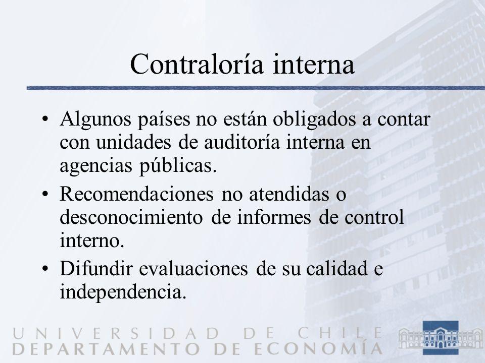 Contraloría interna Algunos países no están obligados a contar con unidades de auditoría interna en agencias públicas. Recomendaciones no atendidas o