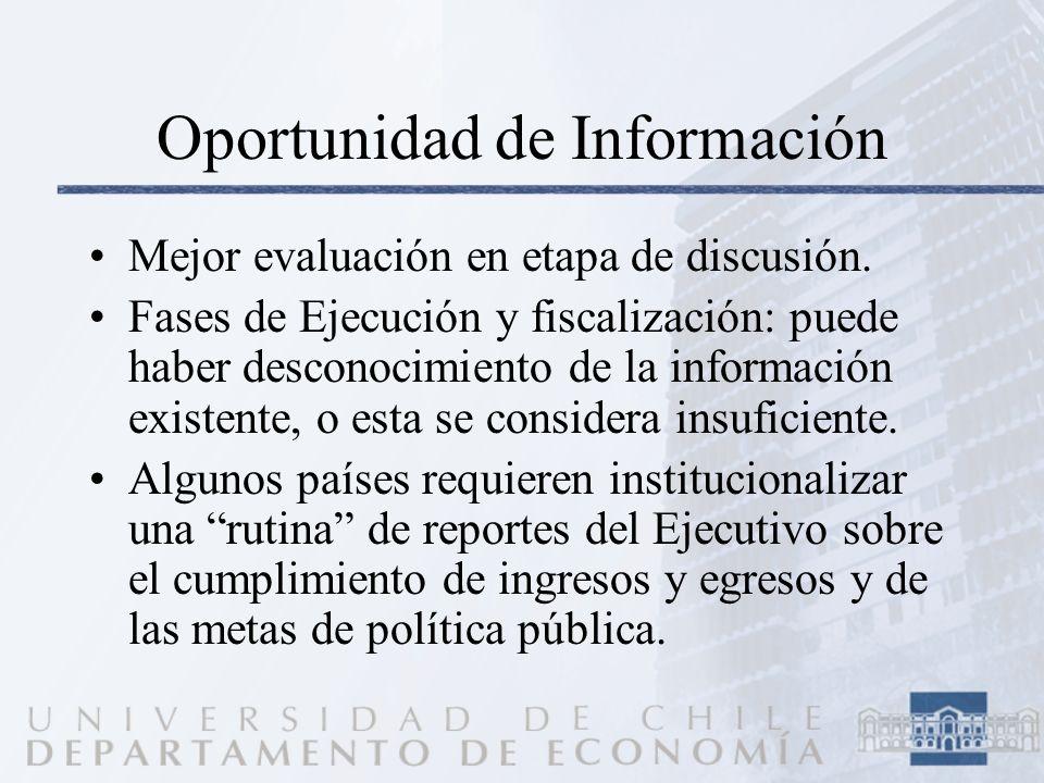 Oportunidad de Información Mejor evaluación en etapa de discusión. Fases de Ejecución y fiscalización: puede haber desconocimiento de la información e