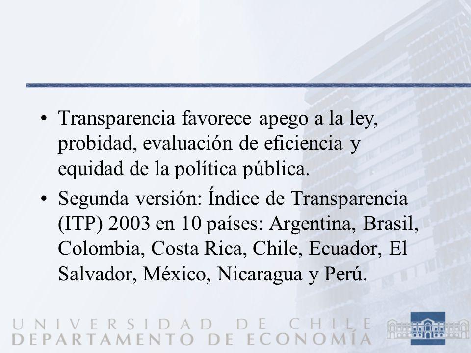 Transparencia favorece apego a la ley, probidad, evaluación de eficiencia y equidad de la política pública. Segunda versión: Índice de Transparencia (