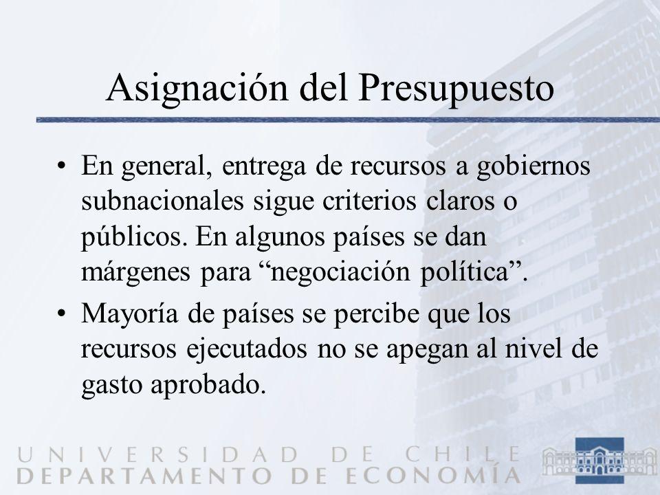 Asignación del Presupuesto En general, entrega de recursos a gobiernos subnacionales sigue criterios claros o públicos.