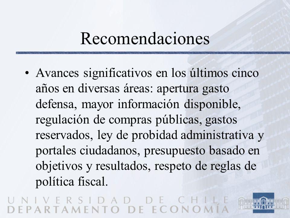 Recomendaciones Avances significativos en los últimos cinco años en diversas áreas: apertura gasto defensa, mayor información disponible, regulación d