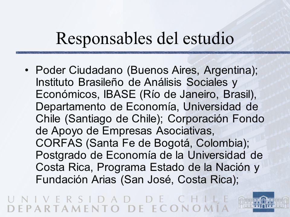 Responsables del estudio Poder Ciudadano (Buenos Aires, Argentina); Instituto Brasileño de Análisis Sociales y Económicos, IBASE (Río de Janeiro, Bras