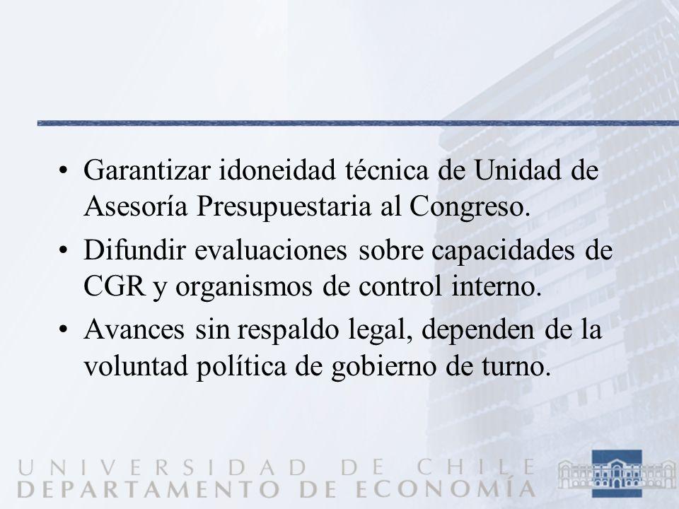 Garantizar idoneidad técnica de Unidad de Asesoría Presupuestaria al Congreso. Difundir evaluaciones sobre capacidades de CGR y organismos de control