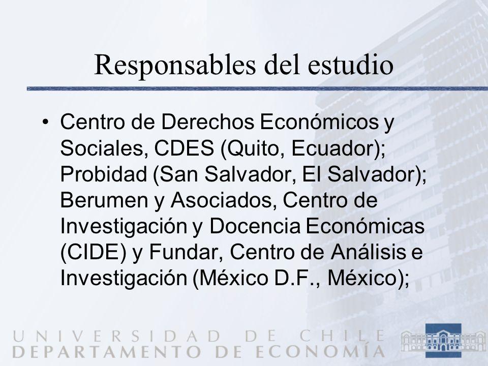 Responsables del estudio Centro de Derechos Económicos y Sociales, CDES (Quito, Ecuador); Probidad (San Salvador, El Salvador); Berumen y Asociados, Centro de Investigación y Docencia Económicas (CIDE) y Fundar, Centro de Análisis e Investigación (México D.F., México);