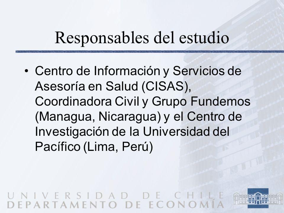 Responsables del estudio Centro de Información y Servicios de Asesoría en Salud (CISAS), Coordinadora Civil y Grupo Fundemos (Managua, Nicaragua) y el Centro de Investigación de la Universidad del Pacífico (Lima, Perú)