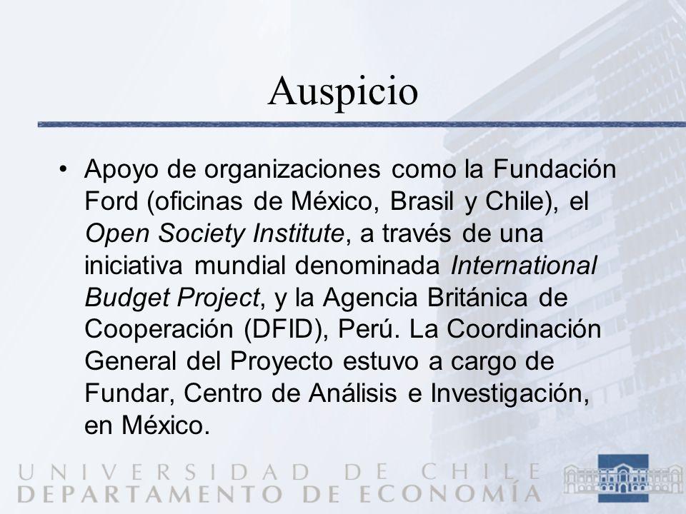 Auspicio Apoyo de organizaciones como la Fundación Ford (oficinas de México, Brasil y Chile), el Open Society Institute, a través de una iniciativa mundial denominada International Budget Project, y la Agencia Británica de Cooperación (DFID), Perú.