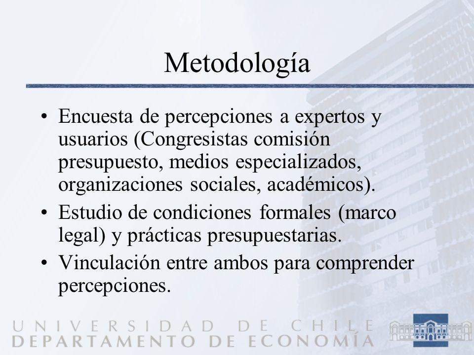 Metodología Encuesta de percepciones a expertos y usuarios (Congresistas comisión presupuesto, medios especializados, organizaciones sociales, académicos).