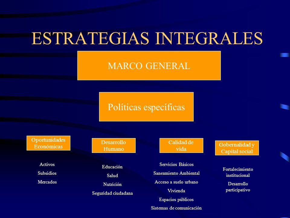 ESTRATEGIAS INTEGRALES MARCO GENERAL Políticas específicas Oportunidades Económicas Desarrollo Humano Calidad de vida Gobernalidad y Capital social Ac