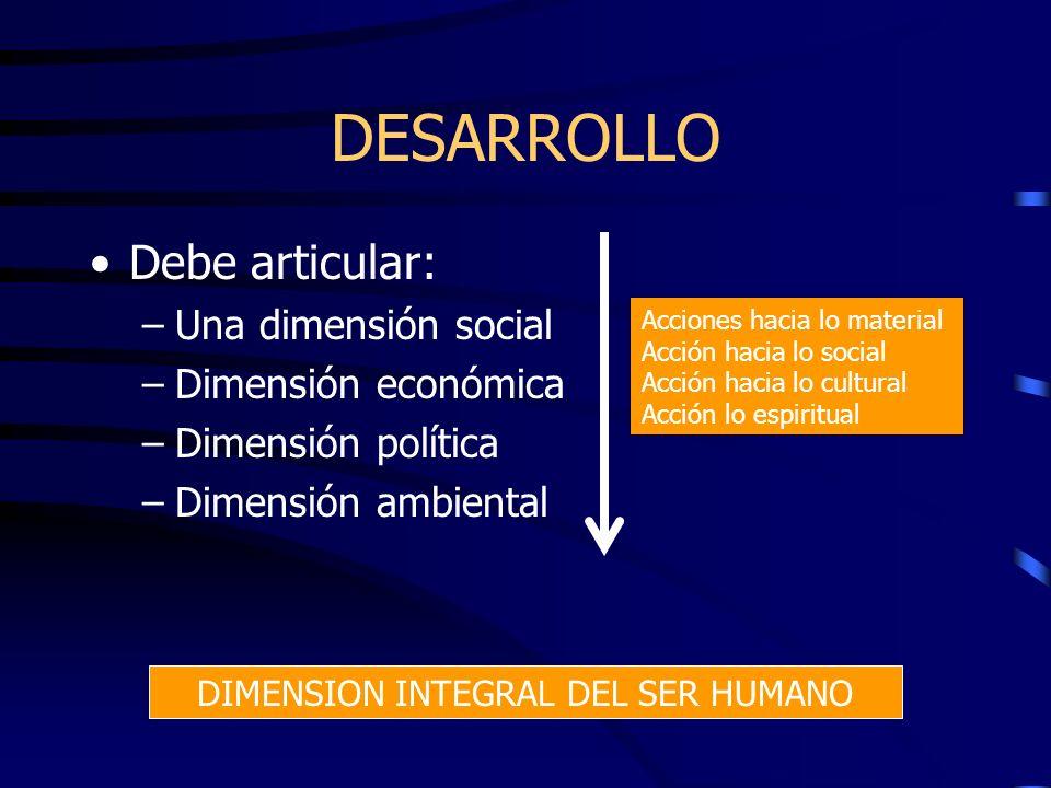 DESARROLLO Debe articular: –Una dimensión social –Dimensión económica –Dimensión política –Dimensión ambiental DIMENSION INTEGRAL DEL SER HUMANO Accio