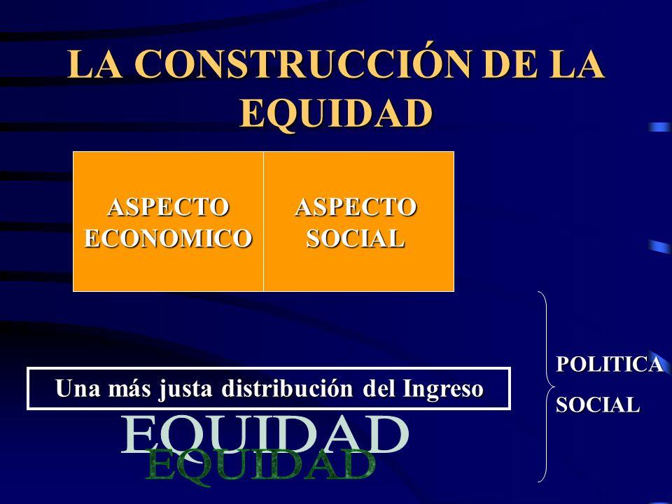 LA CONSTRUCCIÓN DE LA EQUIDAD ASPECTOECONOMICOASPECTOSOCIAL Una más justa distribución del Ingreso POLITICASOCIAL