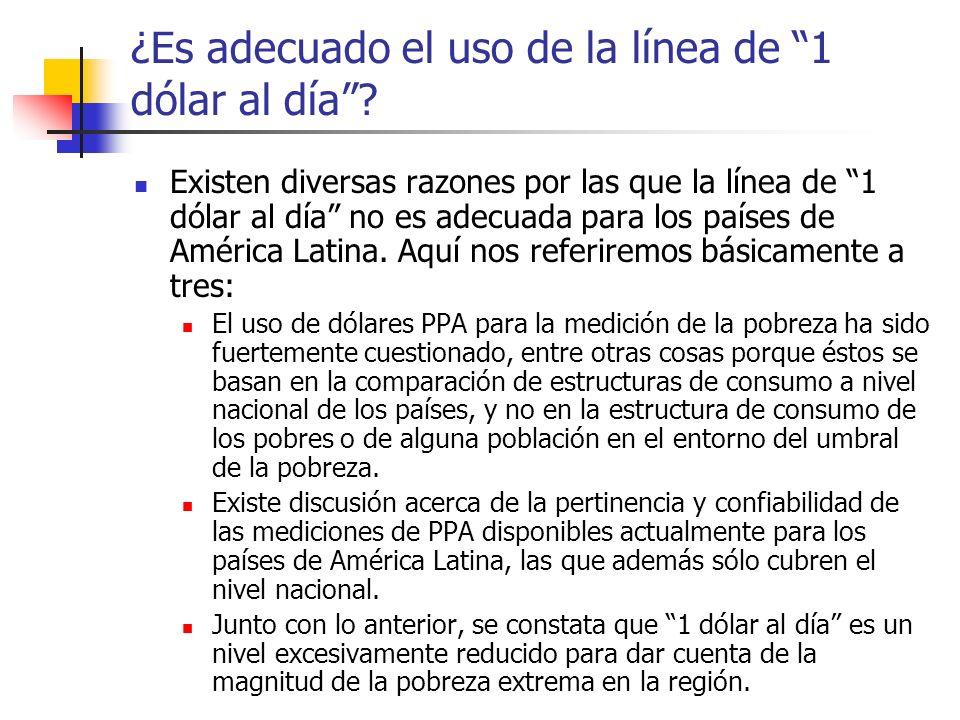 Tasas de Pobreza Extrema según Línea Internacional y Líneas Nacionales, circa 2000