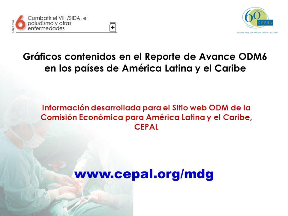 Gráficos contenidos en el Reporte de Avance ODM6 en los países de América Latina y el Caribe Información desarrollada para el Sitio web ODM de la Comi