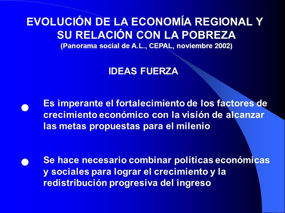 EVOLUCIÓN DE LA ECONOMÍA REGIONAL Y SU RELACIÓN CON LA POBREZA (Panorama social de A.L., CEPAL, noviembre 2002) IDEAS FUERZA Es imperante el fortaleci