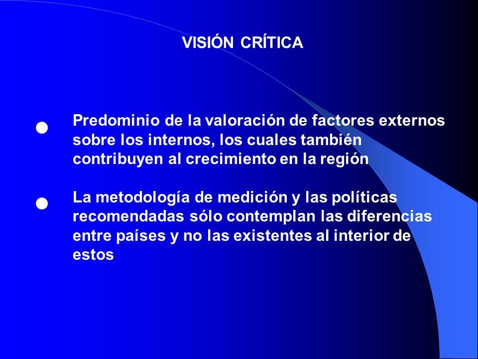 VISIÓN CRÍTICA Predominio de la valoración de factores externos sobre los internos, los cuales también contribuyen al crecimiento en la región La meto